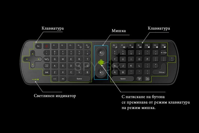 Ασύρματο μίνι πληκτρολόγιο RC11