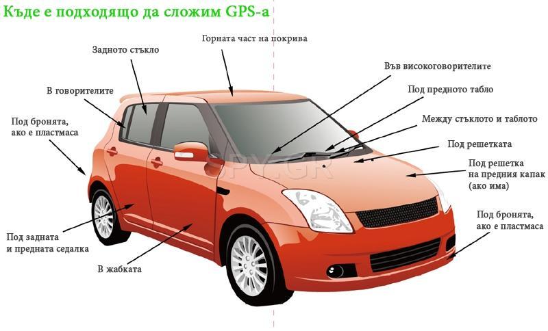 GPS δέκτης και Data Logger 3 σε 1