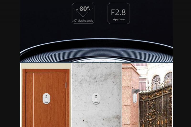 Wi-Fi ματάκι πόρτας
