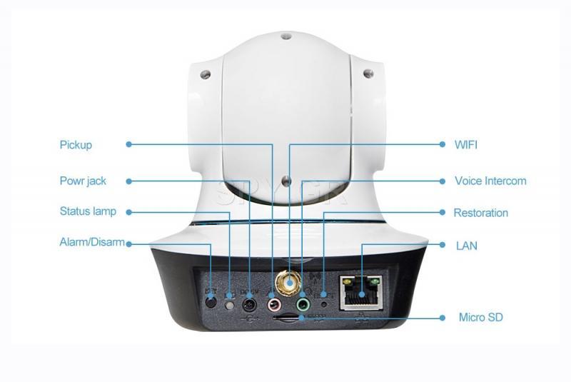 Wi-Fi IP κάμερα με PAN/TILT VSTARCAM