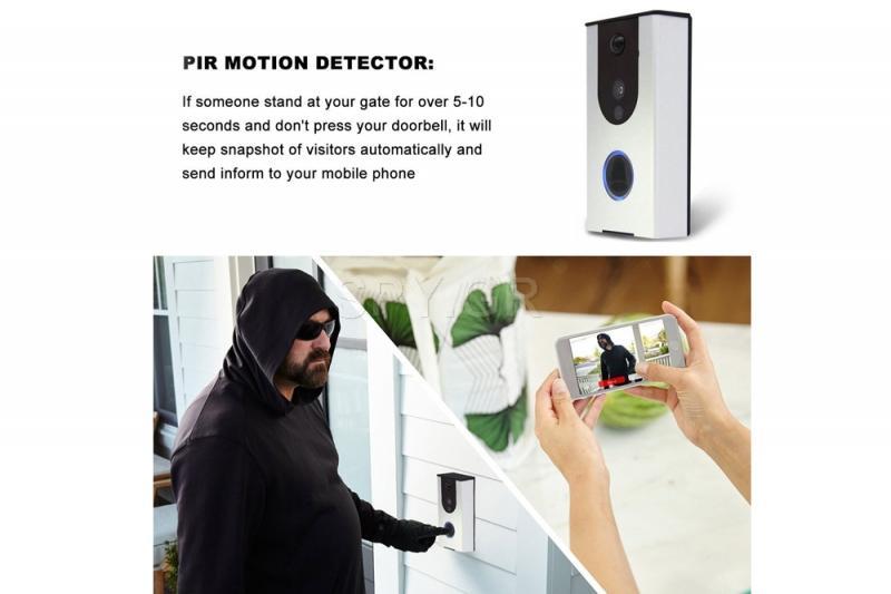 Wi-Fi IP ματάκι πόρτας