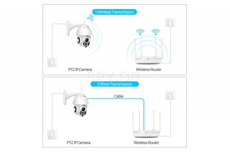 IP μετακινούμενη κάμερα για εξωτερική εγκατάσταση