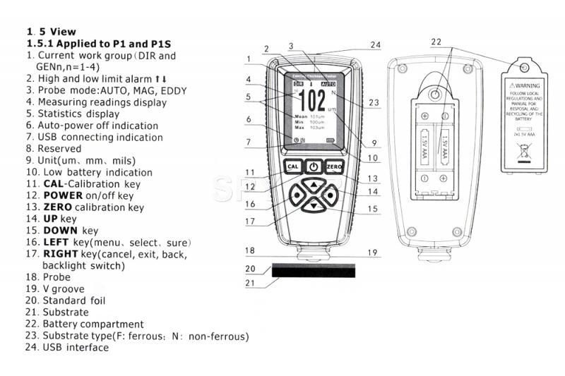 Ηλεκτρονικό ψηφιακό παχύμετρο επικάλυψης